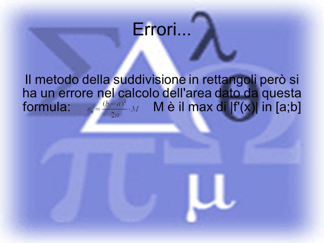 Errori... Il metodo della suddivisione in rettangoli però si ha un errore nel calcolo dell'area dato da questa formula: M è il max di |f'(x)| in [a;b]