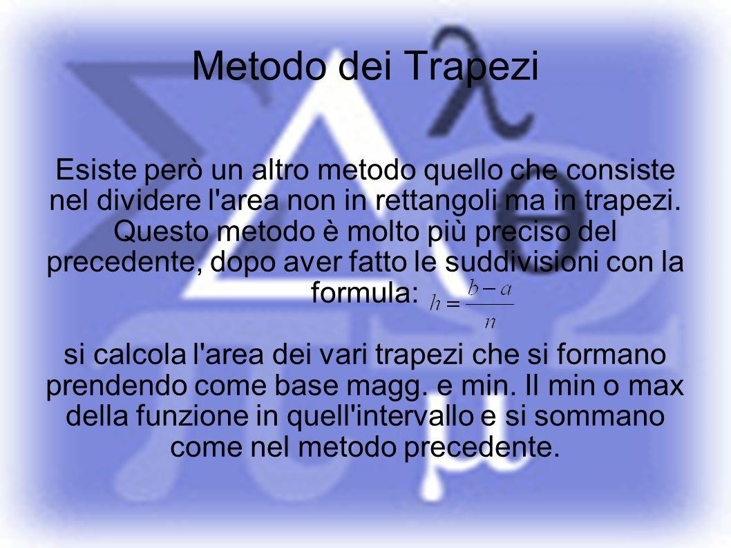 Metodo dei Trapezi Esiste però un altro metodo quello che consiste nel dividere l'area non in rettangoli ma in trapezi. Questo metodo è molto più prec