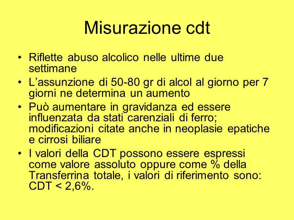 Misurazione cdt Riflette abuso alcolico nelle ultime due settimane Lassunzione di 50-80 gr di alcol al giorno per 7 giorni ne determina un aumento Può