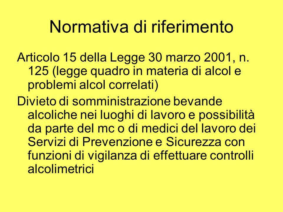 Normativa di riferimento Articolo 15 della Legge 30 marzo 2001, n. 125 (legge quadro in materia di alcol e problemi alcol correlati) Divieto di sommin