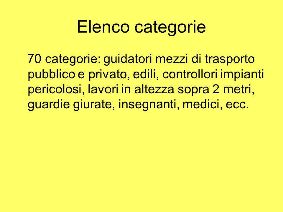 Elenco categorie 70 categorie: guidatori mezzi di trasporto pubblico e privato, edili, controllori impianti pericolosi, lavori in altezza sopra 2 metr