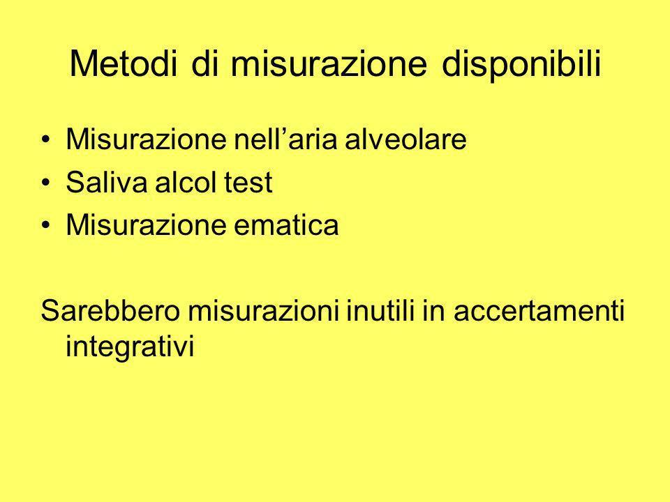 Metodi di misurazione disponibili Misurazione nellaria alveolare Saliva alcol test Misurazione ematica Sarebbero misurazioni inutili in accertamenti i