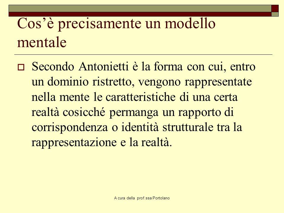 A cura della prof.ssa Portolano Pensare è quindi Costruire ed elaborare modelli della realtà, attività che implica tre fondamentali capacità: 1)tradur