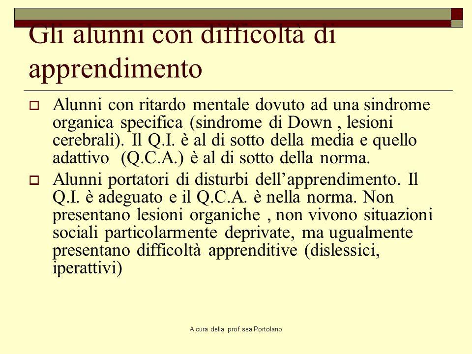 Corso di formazione I.T.I.S. G.GIORGI Anno scolastico 2006/2007 LA METACOGNIZIONE A cura della prof.ssa L. Portolano