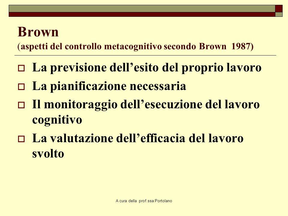 A cura della prof.ssa Portolano Flavell indica quattro tipi di componenti cognitive Del proprio pensiero Degli obiettivi del compito Del tipo di mater