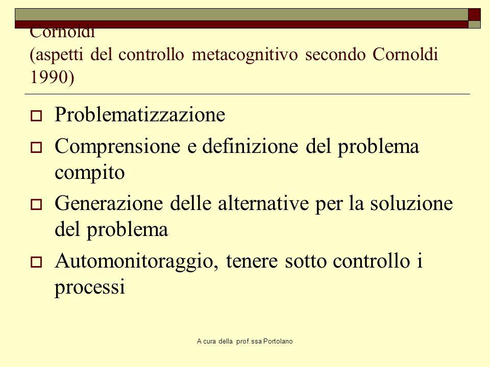 A cura della prof.ssa Portolano Brown (aspetti del controllo metacognitivo secondo Brown 1987) La previsione dellesito del proprio lavoro La pianifica
