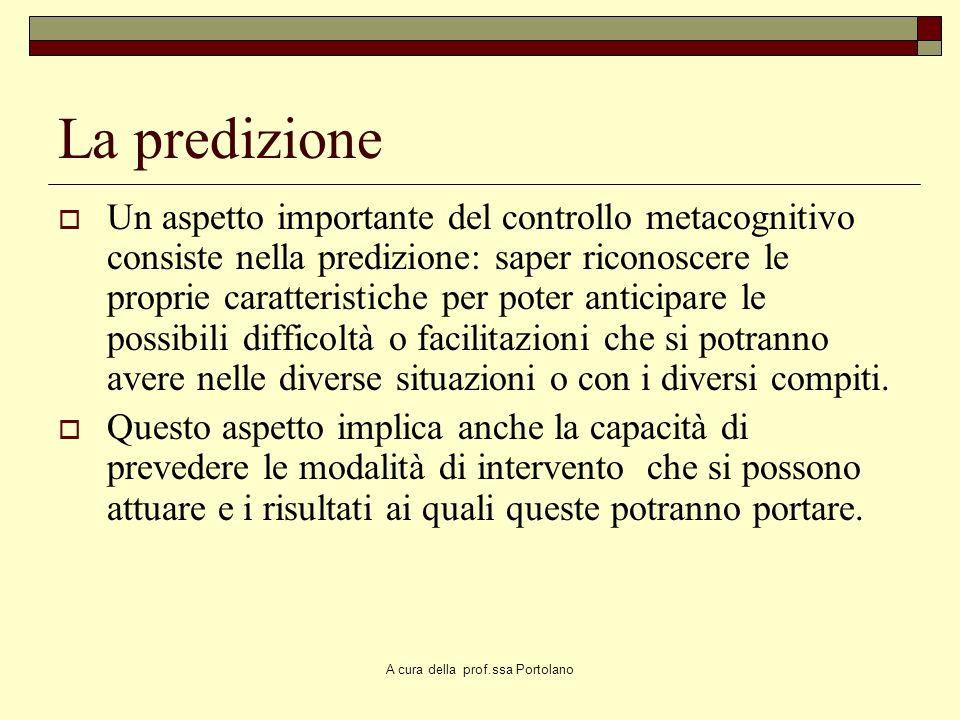 A cura della prof.ssa Portolano Cornoldi (aspetti del controllo metacognitivo secondo Cornoldi 1990) Problematizzazione Comprensione e definizione del