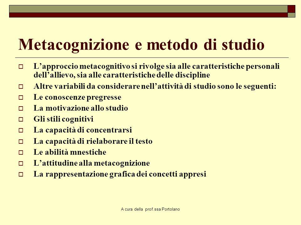 A cura della prof.ssa Portolano IL metodo di studio È un insieme di strategie che consentono unorganizzazione efficace dellattività di apprendimento.