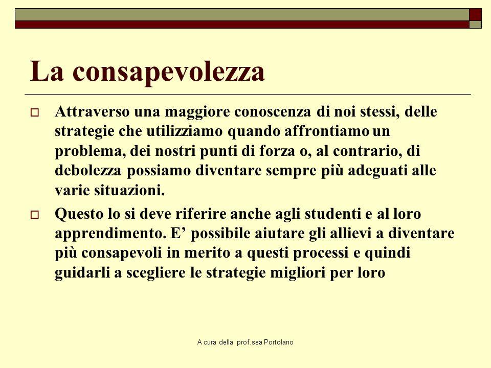 A cura della prof.ssa Portolano Metacognizione Il concetto di metacognizione è il risultato di contributi di vari settori dellindagine psicologica avv