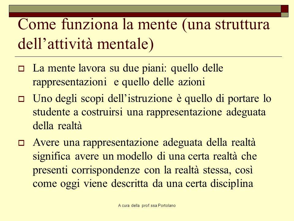 A cura della prof.ssa Portolano La didattica metacognitiva Parliamo di didattica metacognitiva quando ci riferiamo al funzionamento dei processi di ap