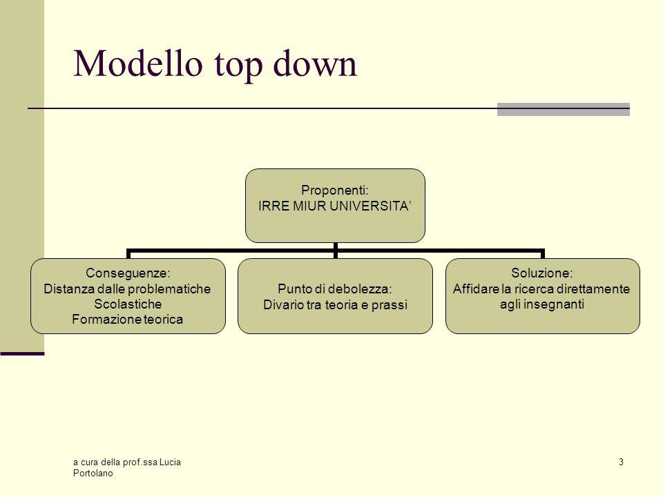 a cura della prof.ssa Lucia Portolano 4 Modello bottom-up La ricerca viene affidata agli insegnanti, i veri protagonisti della prassi educativa e didattica.