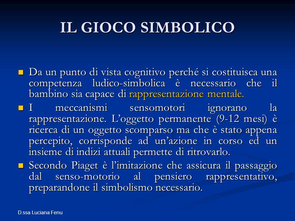 D.ssa Luciana Fenu IL GIOCO SIMBOLICO Da un punto di vista cognitivo perché si costituisca una competenza ludico-simbolica è necessario che il bambino