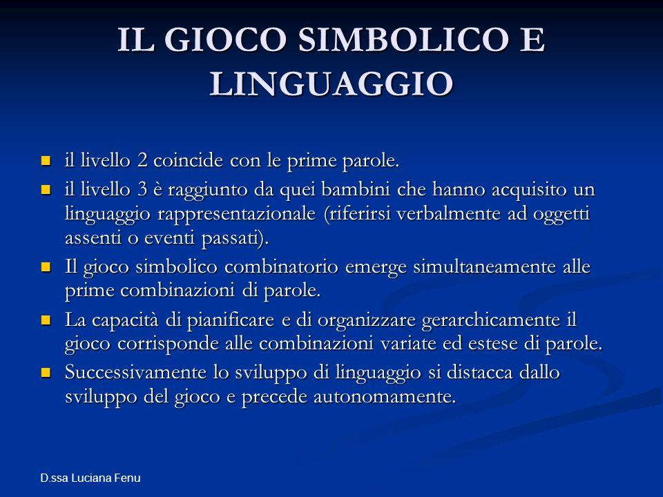 D.ssa Luciana Fenu IL GIOCO SIMBOLICO E LINGUAGGIO il livello 2 coincide con le prime parole. il livello 2 coincide con le prime parole. il livello 3
