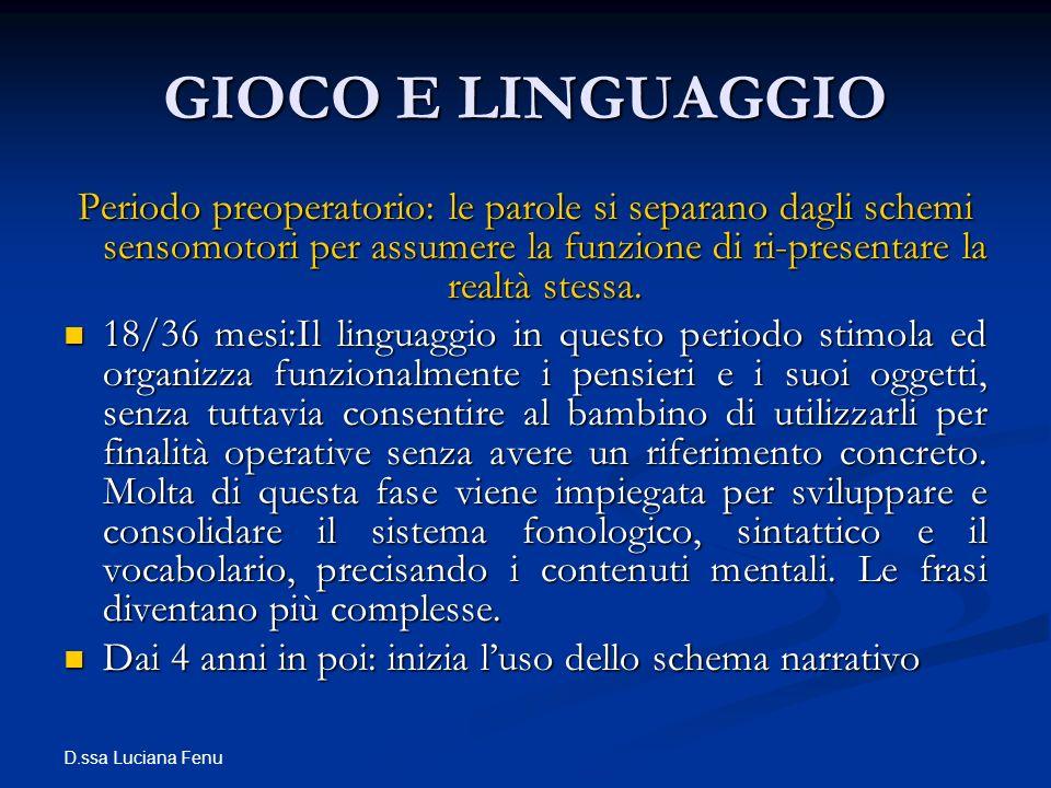 D.ssa Luciana Fenu GIOCO E LINGUAGGIO Periodo preoperatorio: le parole si separano dagli schemi sensomotori per assumere la funzione di ri-presentare