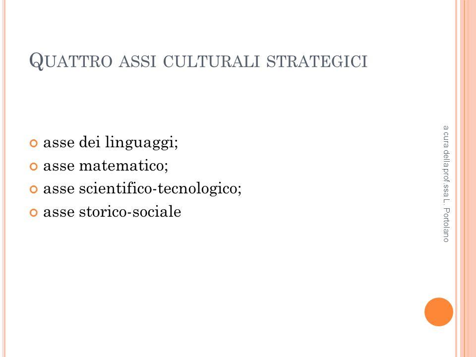 Q UATTRO ASSI CULTURALI STRATEGICI asse dei linguaggi; asse matematico; asse scientifico-tecnologico; asse storico-sociale a cura della prof.ssa L.