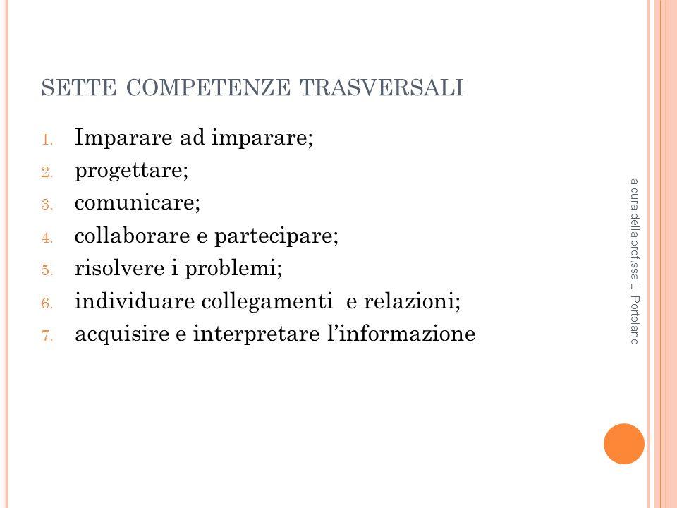 SETTE COMPETENZE TRASVERSALI 1. Imparare ad imparare; 2.