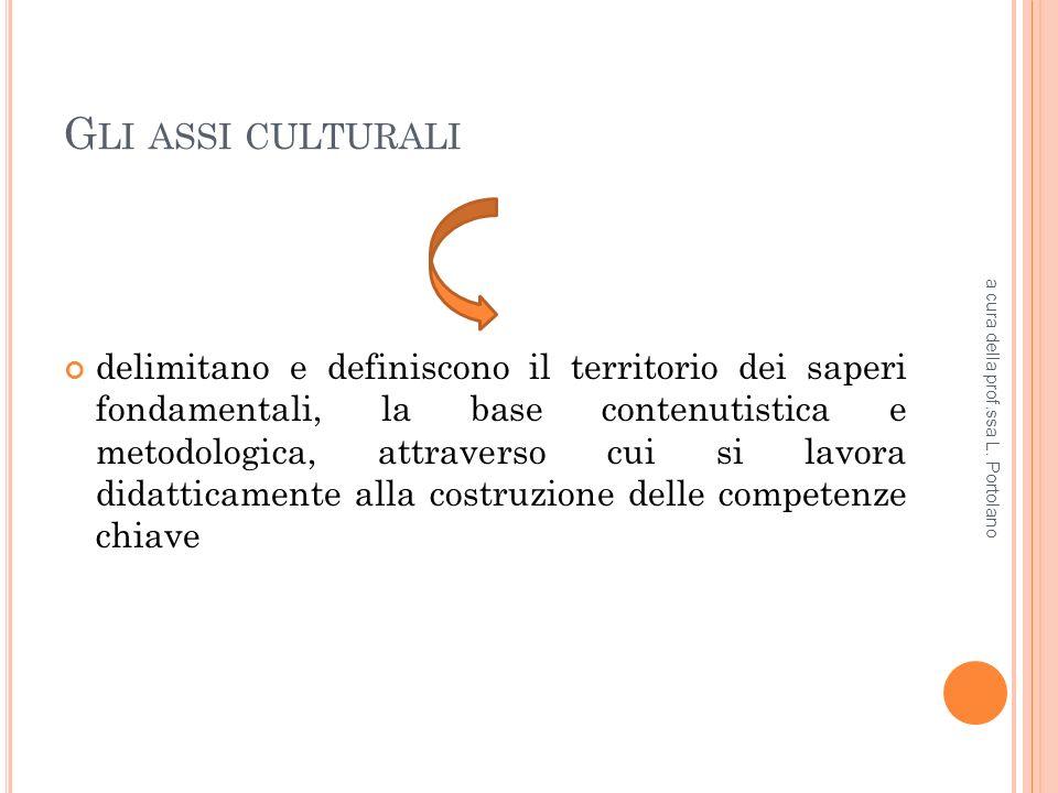 G LI ASSI CULTURALI delimitano e definiscono il territorio dei saperi fondamentali, la base contenutistica e metodologica, attraverso cui si lavora didatticamente alla costruzione delle competenze chiave a cura della prof.ssa L.