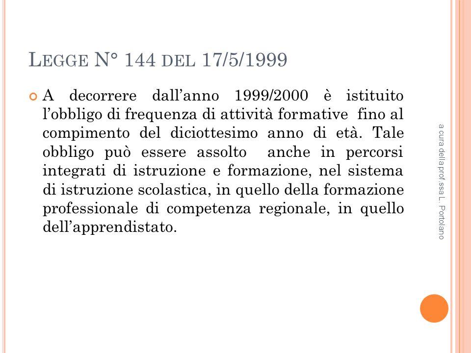 L EGGE N° 144 DEL 17/5/1999 A decorrere dallanno 1999/2000 è istituito lobbligo di frequenza di attività formative fino al compimento del diciottesimo anno di età.