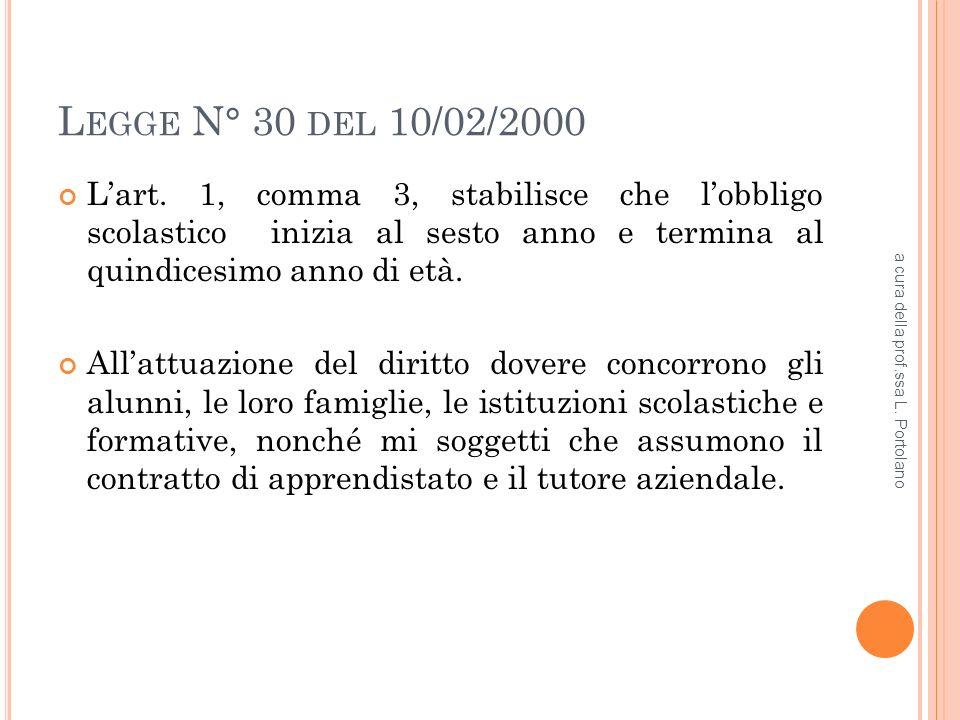 L EGGE N° 30 DEL 10/02/2000 Lart.