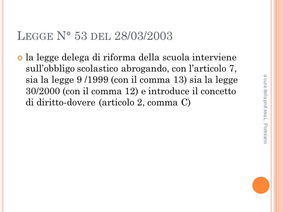 L EGGE N° 53 DEL 28/03/2003 la legge delega di riforma della scuola interviene sullobbligo scolastico abrogando, con larticolo 7, sia la legge 9 /1999 (con il comma 13) sia la legge 30/2000 (con il comma 12) e introduce il concetto di diritto-dovere (articolo 2, comma C) a cura della prof.ssa L.
