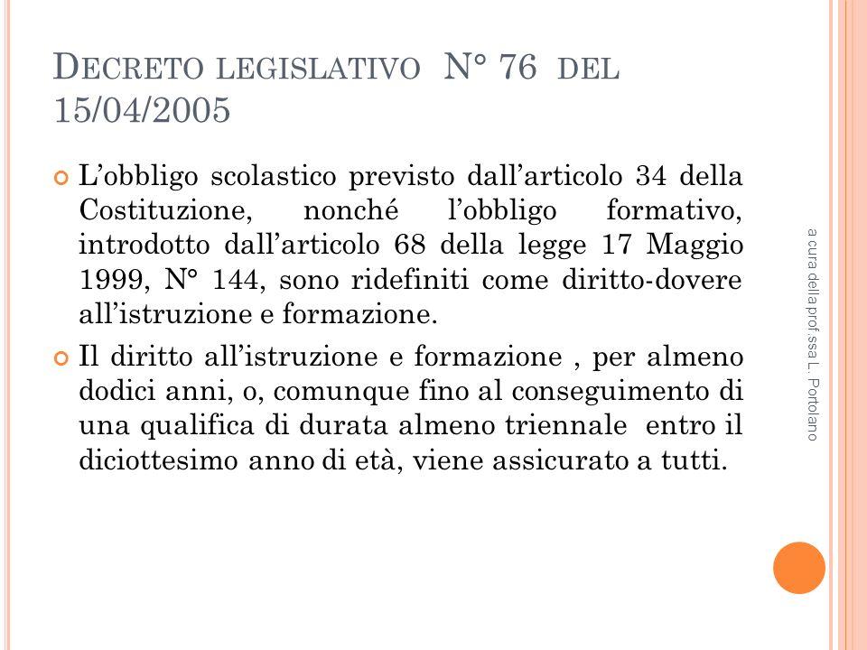 D ECRETO LEGISLATIVO N° 76 DEL 15/04/2005 Lobbligo scolastico previsto dallarticolo 34 della Costituzione, nonché lobbligo formativo, introdotto dallarticolo 68 della legge 17 Maggio 1999, N° 144, sono ridefiniti come diritto-dovere allistruzione e formazione.