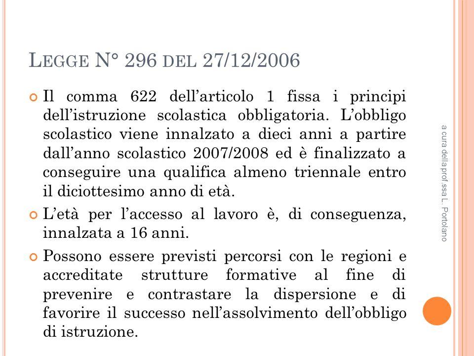 L EGGE N° 296 DEL 27/12/2006 Il comma 622 dellarticolo 1 fissa i principi dellistruzione scolastica obbligatoria.