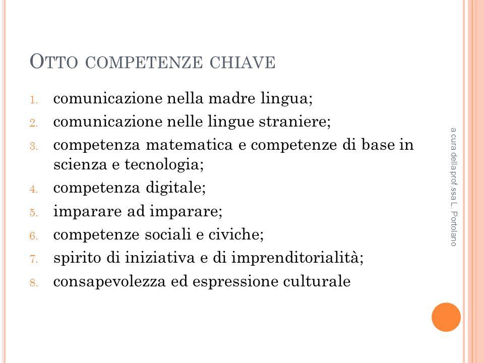 O TTO COMPETENZE CHIAVE 1. comunicazione nella madre lingua; 2.