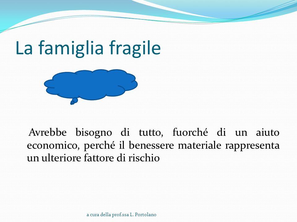 La famiglia fragile Avrebbe bisogno di tutto, fuorché di un aiuto economico, perché il benessere materiale rappresenta un ulteriore fattore di rischio a cura della prof.ssa L.