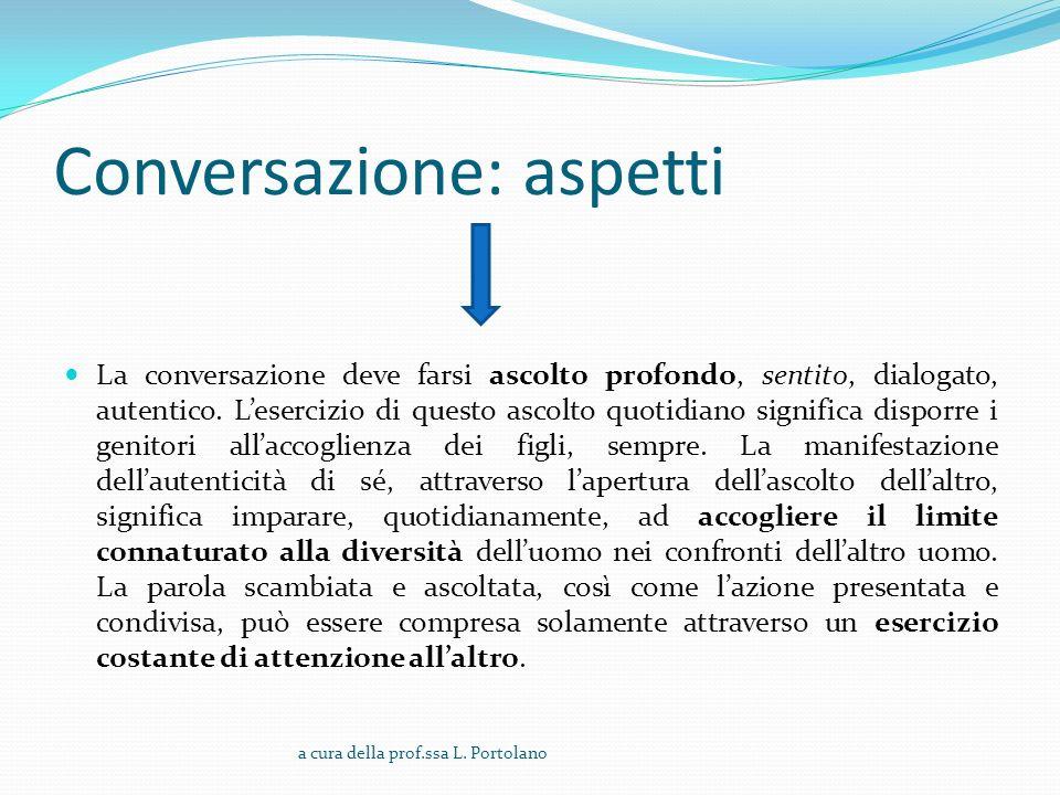 Conversazione: aspetti La conversazione deve farsi ascolto profondo, sentito, dialogato, autentico.