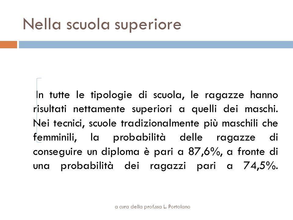 Nella scuola superiore Nellanno 2006, i 18-24enni con la sola licenza media, che in Basilicata sono il 12.6%, salgono al 30,4% in Sicilia.