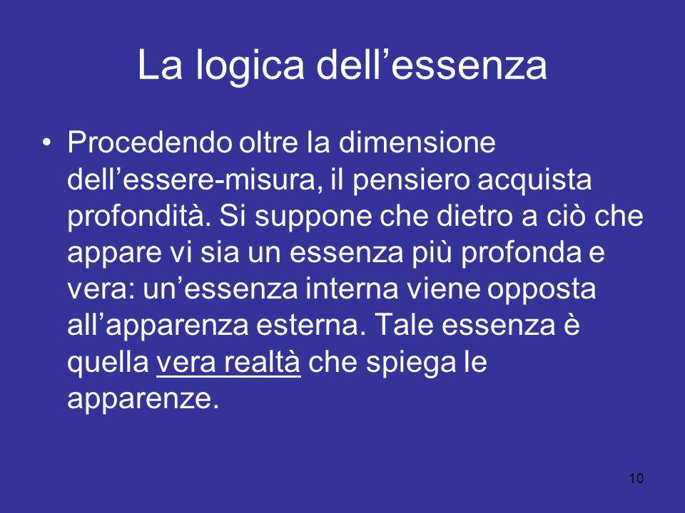 10 La logica dellessenza Procedendo oltre la dimensione dellessere-misura, il pensiero acquista profondità.