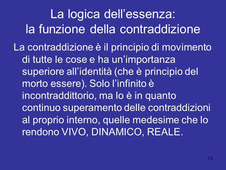 13 La logica dellessenza: la funzione della contraddizione La contraddizione è il principio di movimento di tutte le cose e ha unimportanza superiore allidentità (che è principio del morto essere).