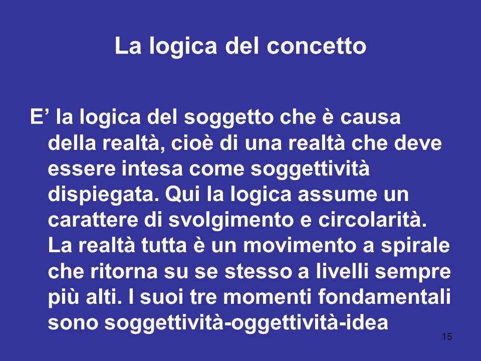 15 La logica del concetto E la logica del soggetto che è causa della realtà, cioè di una realtà che deve essere intesa come soggettività dispiegata.
