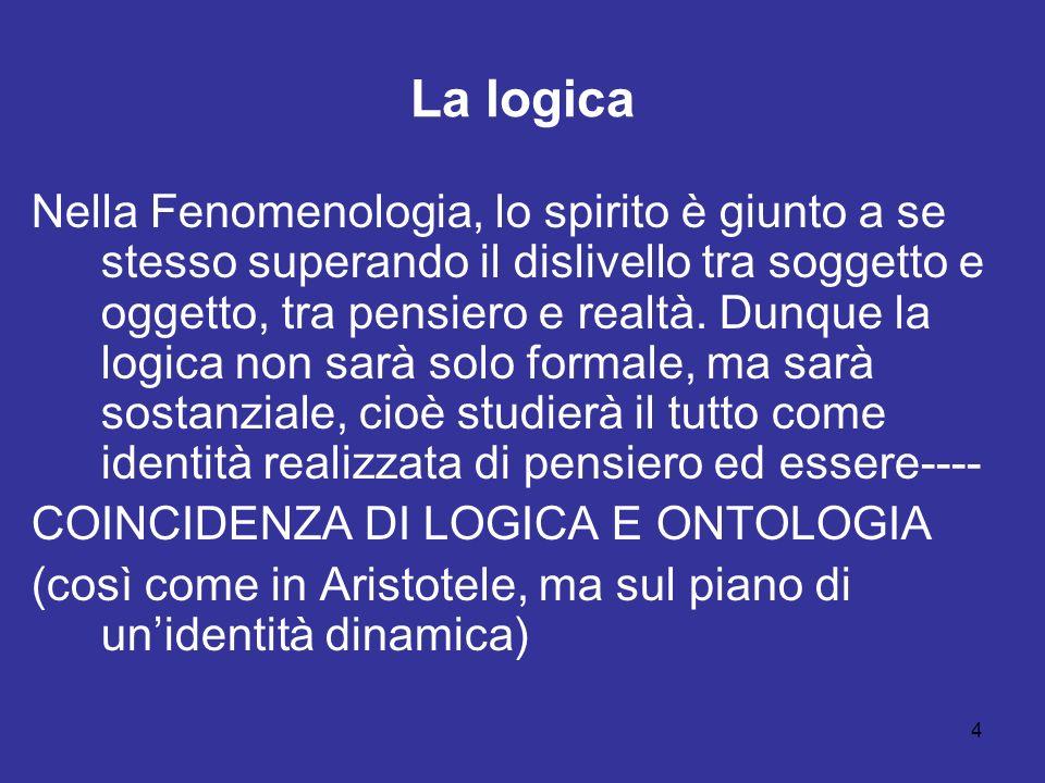 4 La logica Nella Fenomenologia, lo spirito è giunto a se stesso superando il dislivello tra soggetto e oggetto, tra pensiero e realtà.