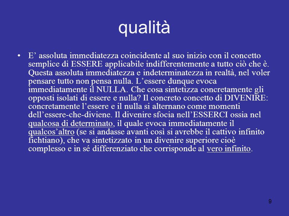 9 qualità E assoluta immediatezza coincidente al suo inizio con il concetto semplice di ESSERE applicabile indifferentemente a tutto ciò che è.