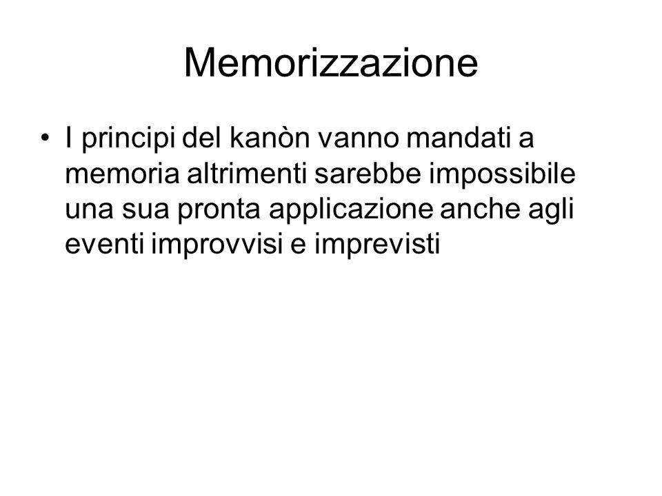 Memorizzazione I principi del kanòn vanno mandati a memoria altrimenti sarebbe impossibile una sua pronta applicazione anche agli eventi improvvisi e