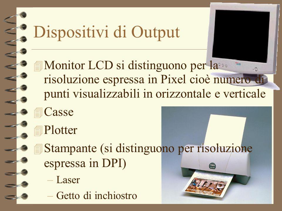 Dispositivi di Output Monitor LCD si distinguono per la risoluzione espressa in Pixel cioè numero di punti visualizzabili in orizzontale e verticale C