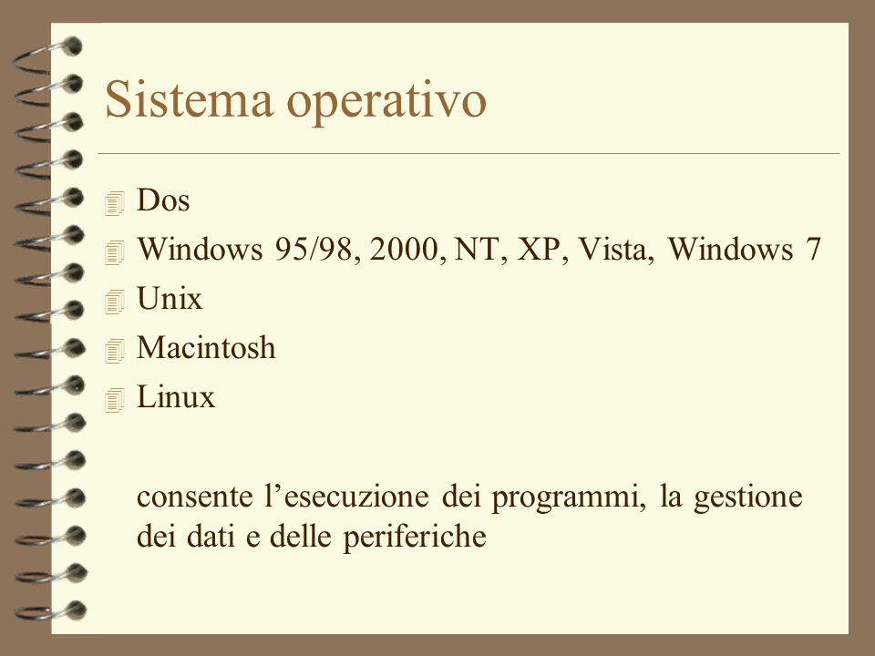 Sistema operativo Dos Windows 95/98, 2000, NT, XP, Vista, Windows 7 Unix Macintosh Linux consente lesecuzione dei programmi, la gestione dei dati e de