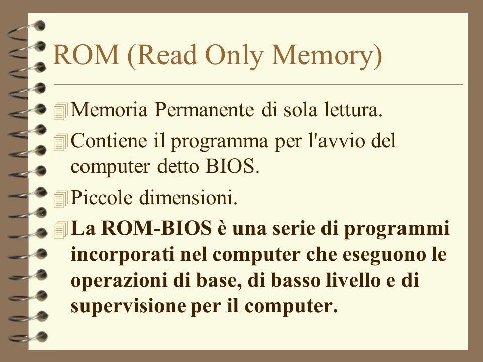 ROM (Read Only Memory) Memoria Permanente di sola lettura. Contiene il programma per l'avvio del computer detto BIOS. Piccole dimensioni. La ROM-BIOS