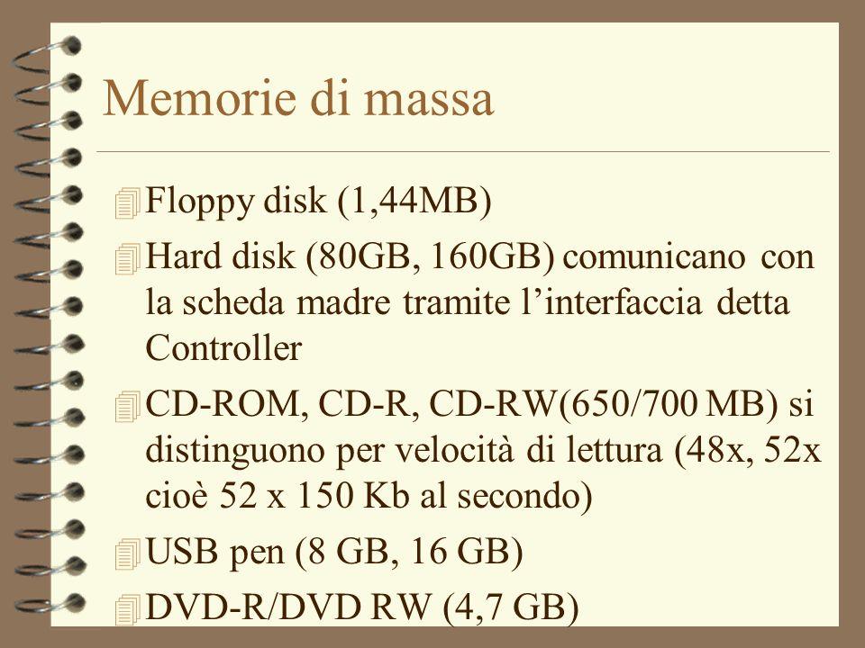 Memorie di massa Floppy disk (1,44MB) Hard disk (80GB, 160GB) comunicano con la scheda madre tramite linterfaccia detta Controller CD-ROM, CD-R, CD-RW