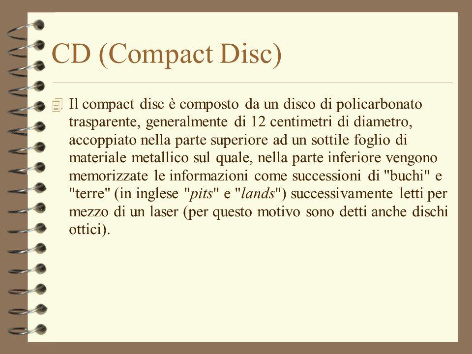 CD (Compact Disc) Il compact disc è composto da un disco di policarbonato trasparente, generalmente di 12 centimetri di diametro, accoppiato nella par