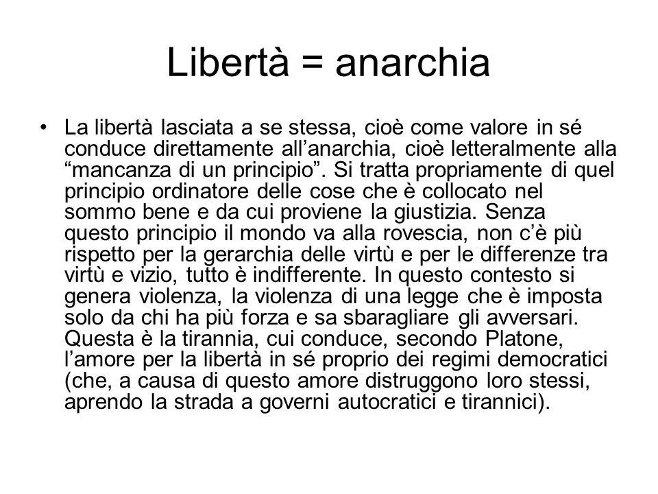 Libertà = anarchia La libertà lasciata a se stessa, cioè come valore in sé conduce direttamente allanarchia, cioè letteralmente alla mancanza di un principio.