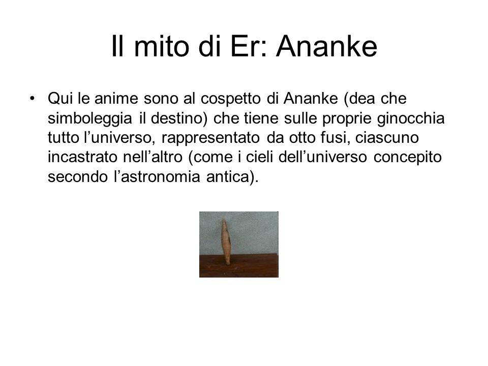 Il mito di Er: Ananke Qui le anime sono al cospetto di Ananke (dea che simboleggia il destino) che tiene sulle proprie ginocchia tutto luniverso, rappresentato da otto fusi, ciascuno incastrato nellaltro (come i cieli delluniverso concepito secondo lastronomia antica).