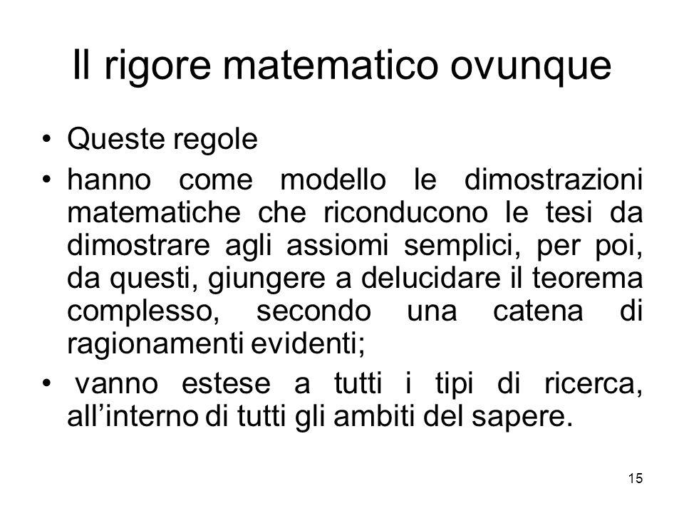 Il rigore matematico ovunque Queste regole hanno come modello le dimostrazioni matematiche che riconducono le tesi da dimostrare agli assiomi semplici