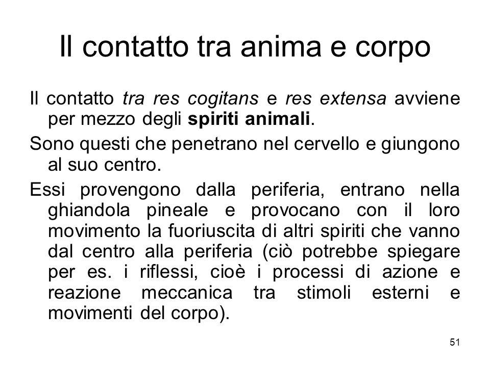 Il contatto tra anima e corpo Il contatto tra res cogitans e res extensa avviene per mezzo degli spiriti animali. Sono questi che penetrano nel cervel