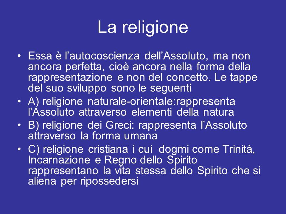 La religione Essa è lautocoscienza dellAssoluto, ma non ancora perfetta, cioè ancora nella forma della rappresentazione e non del concetto. Le tappe d
