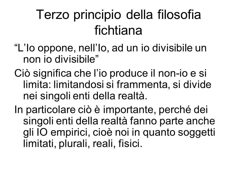 Terzo principio della filosofia fichtiana LIo oppone, nellIo, ad un io divisibile un non io divisibile Ciò significa che lio produce il non-io e si li