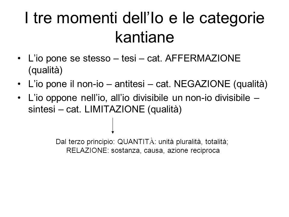 I tre momenti dellIo e le categorie kantiane Lio pone se stesso – tesi – cat. AFFERMAZIONE (qualità) Lio pone il non-io – antitesi – cat. NEGAZIONE (q