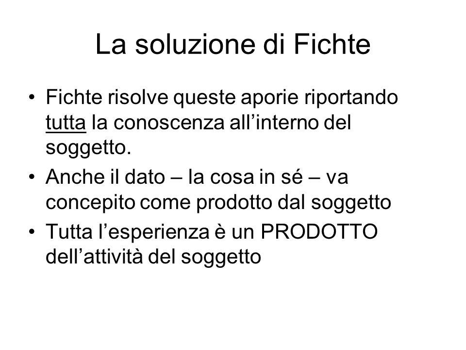 La soluzione di Fichte Fichte risolve queste aporie riportando tutta la conoscenza allinterno del soggetto. Anche il dato – la cosa in sé – va concepi