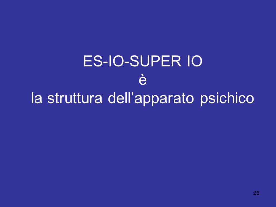 26 ES-IO-SUPER IO è la struttura dellapparato psichico
